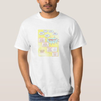 Desperaton Trail T-Shirt