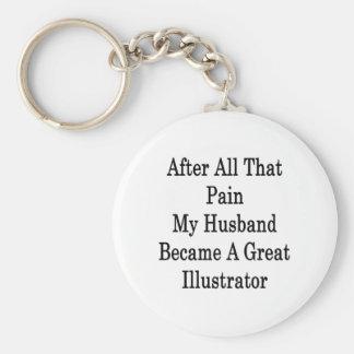 Después de todo ese dolor mi marido hizo un gran I Llavero
