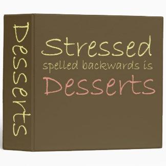 Desserts Recipe Binder