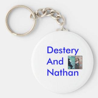 Destrey y llavero de Nathan