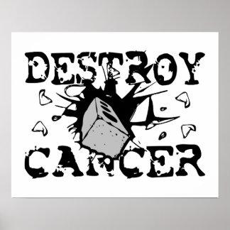 Destroy Cancer Poster