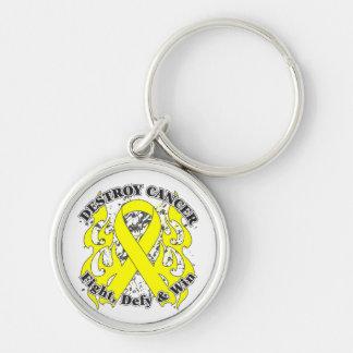 Destroy Testicular Cancer Keychain