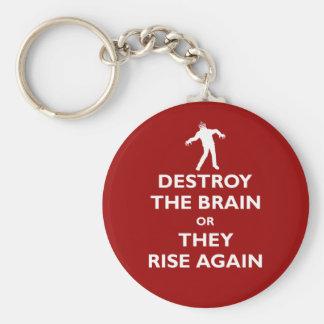 Destruya el cerebro llavero redondo tipo pin