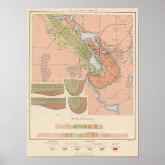 Detailed Geology Sheet XI Poster