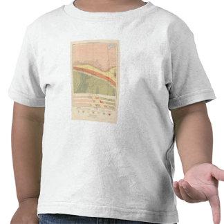 Detailed Geology Sheet XV Tshirts