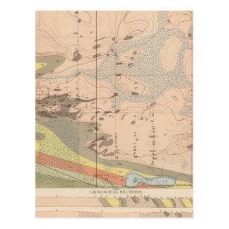 Detailed Geology Sheet XVIII Postcard