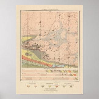 Detailed Geology Sheet XVIII Poster