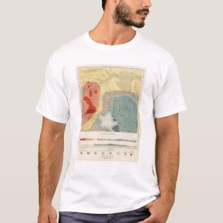 Detailed Geology Sheet XXXIV T-Shirt