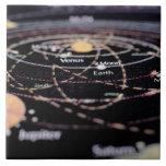 Detalle de un mapa de los planetas tejas  ceramicas