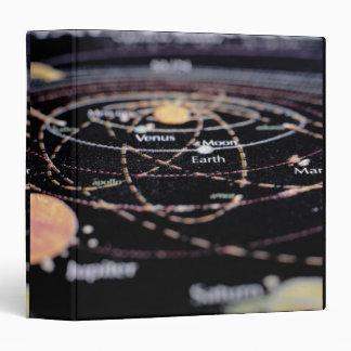 """Detalle de un mapa de los planetas carpeta 1 1/2"""""""