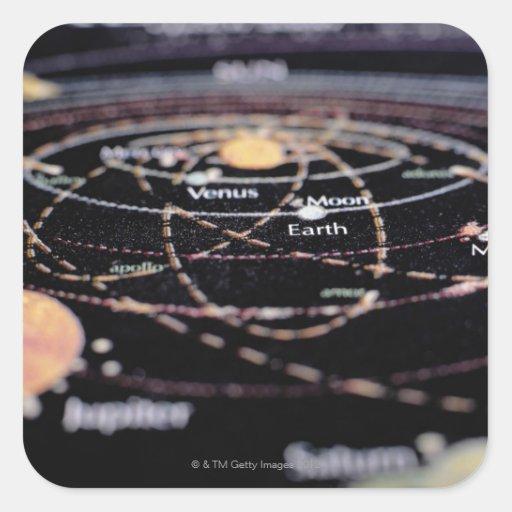 Detalle de un mapa de los planetas pegatina cuadrada
