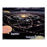 Detalle de un mapa de los planetas postal