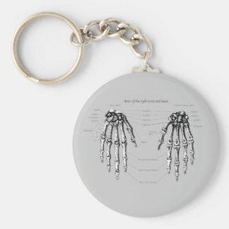Detalles de los huesos de mano llavero redondo tipo pin