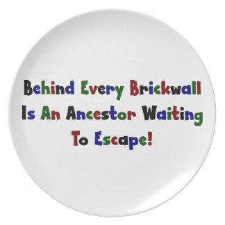 Detrás de cada Brickwall es un antepasado… Plato De Comida