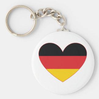 Deutschland / Germany Keychains
