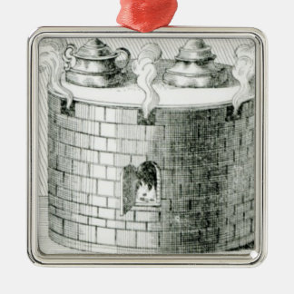 Devices for Keeping Water and Food Warm on Metal Ornament