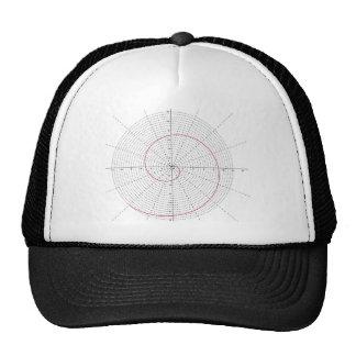 dextrogira espiral de los arquimedes gorras