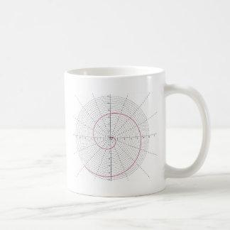 dextrogira espiral de los arquimedes taza