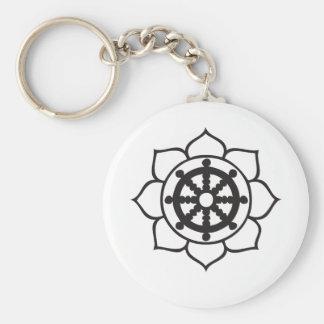 Dharma Wheel Lotus Key Chain