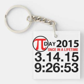 Día 2015 del pi llaveros