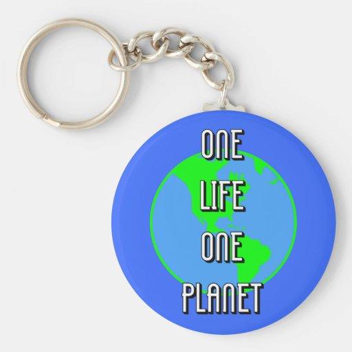 Día de la Tierra Llavero Personalizado
