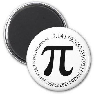 Día del pi (π) imán