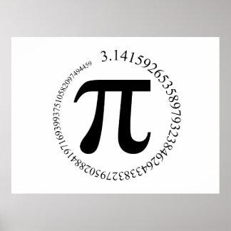 Día del pi (π) póster