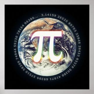 Día del pi en matemáticas de la tierra el | póster