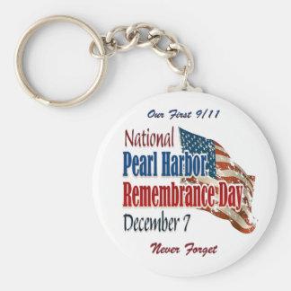 Día nacional del Pearl Harbor Llavero Redondo Tipo Pin