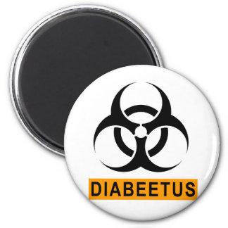 Diabeetus Iman