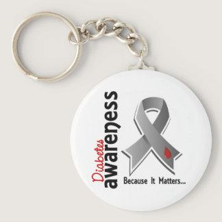 Diabetes Awareness 5 Keychain