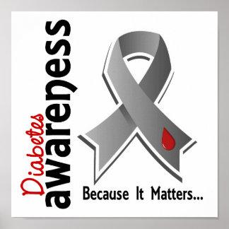 Diabetes Awareness 5 Poster