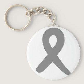 Diabetes awareness keychain