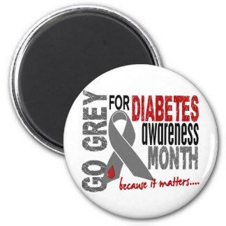 Diabetes Awareness Month Grey Ribbon 1.4 2 Inch Round Magnet