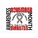 Diabetes Awareness Month Heart 1.3 Post Cards