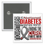 Diabetes Awareness Month Ribbon I2.5 2 Inch Square Button