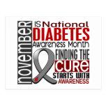 Diabetes Awareness Month Ribbon I2.5 Post Card