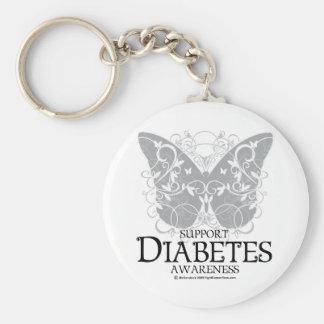 Diabetes Butterfly Keychain