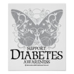 Diabetes Butterfly Posters