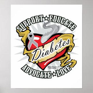Diabetes Classic Heart Poster