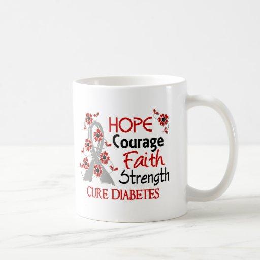 Diabetes de la fuerza 3 de la fe del valor de la e tazas
