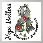 Diabetes de las materias de la esperanza de la cin posters
