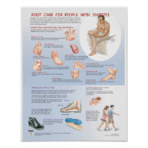 Diabetes Foot Care Poster - Netter Chart