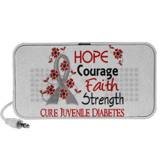 Diabetes juvenil de la fuerza 3 de la fe del valor mp3 altavoz