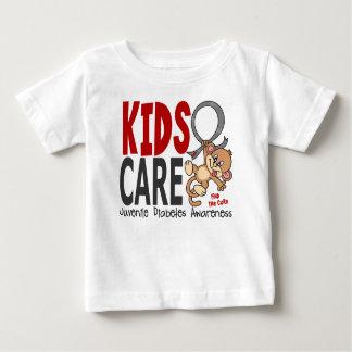 Diabetes juvenil del cuidado 1 de los niños playeras