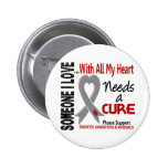 Diabetes Needs A Cure 3 2 Inch Round Button
