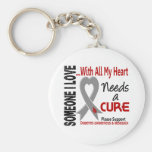 Diabetes Needs A Cure 3 Basic Round Button Keychain