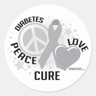Diabetes PLC Classic Round Sticker