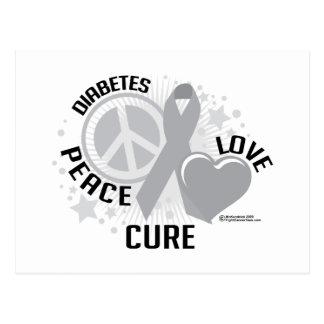 Diabetes PLC Postcard