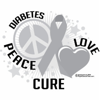 Diabetes PLC Statuette